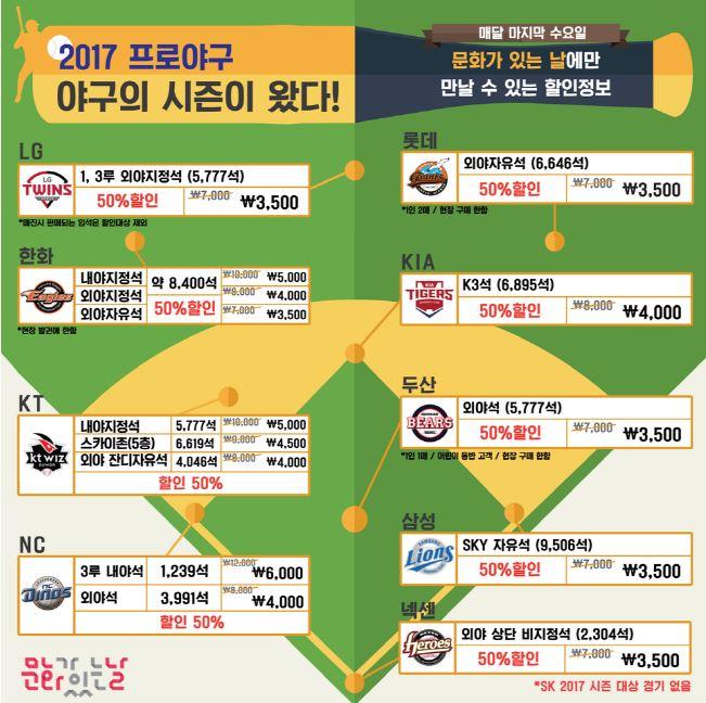蠶室綜合運動場看棒球比賽-首爾自由行-韓國自由行-韓國旅遊-首爾景點-韓國機票
