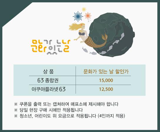 HanwhaAquaPlanet63-首爾自由行-韓國自由行-韓國旅遊-首爾景點-韓國機票