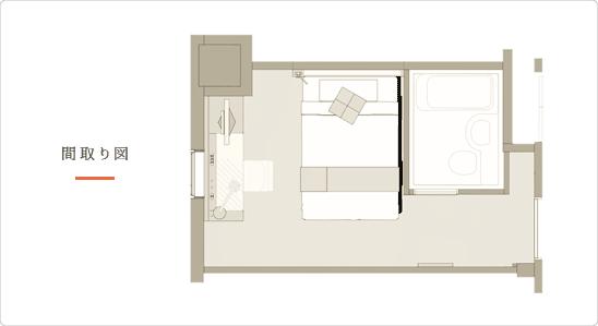 北海道自由行-北海道旅遊-北海道旅遊景點-雙人床房的俯視圖