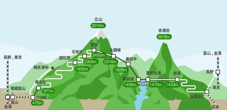 alpen-route-3