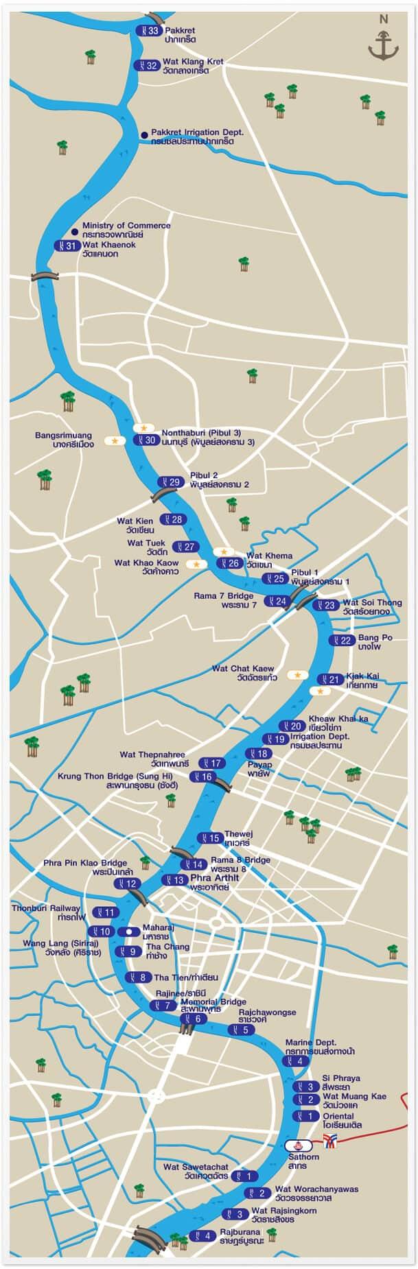 遊船沿線曼谷景點推薦