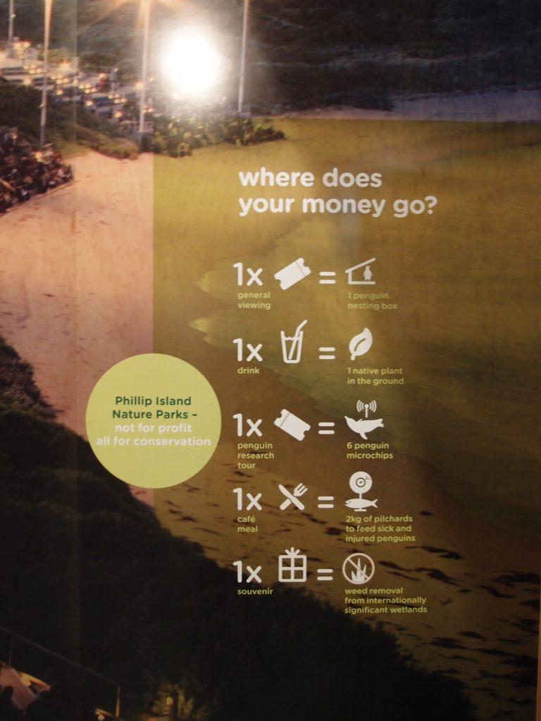 墨爾本景點-墨爾本自由行-melbournetour-企鵝保育中心是非牟利機構,每張門票、Café餐飲的收益均用在保育工作上