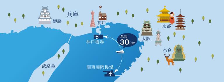 神戶景點-京阪神-淡路-有馬-由KIX坐高速船只需30分鐘就可到達神戶機場 (網上圖片)