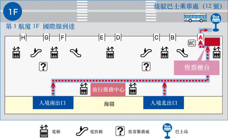 神戶景點-京阪神-淡路-有馬-高速船售票處櫃位非常容易找,就在國際線到達的最右方位置 (網上圖片)